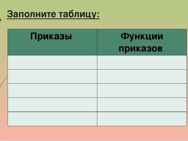 Заполните таблицу: Приказы Функции приказов