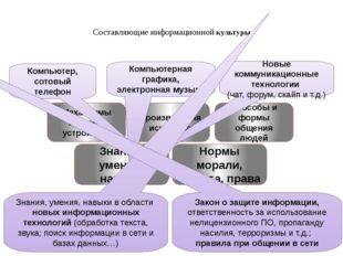 Составляющие информационной культуры Компьютер, сотовый телефон Компьютерная