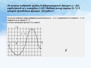На рисунке изображён график дифференцируемой функции y = f(x), определённой н