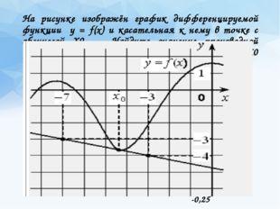 На рисунке изображён график дифференцируемой функции y = f(x) и касательная к