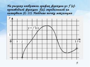 На рисунке изображен график функции y= f´(x)- производной функции f(x), опред