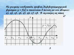 На рисунке изображён график дифференцируемой функции у = f(x) и отмечены 8 т