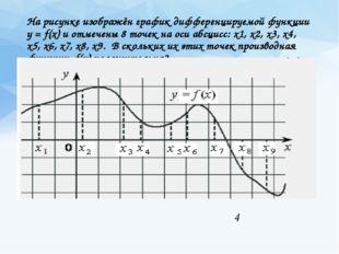 На рисунке изображён график дифференцируемой функции у = f(x) и отмечены 8 то