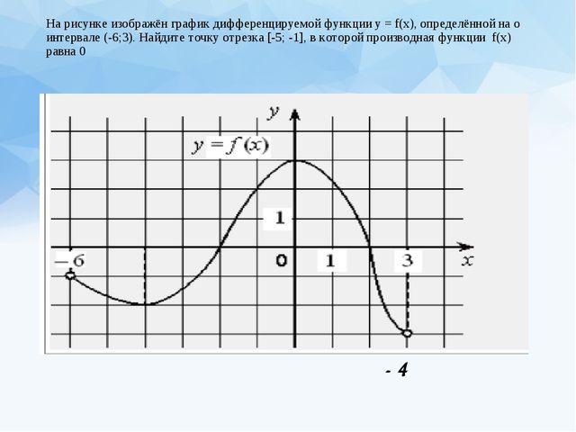 На рисунке изображён график дифференцируемой функции y = f(x), определённой н...