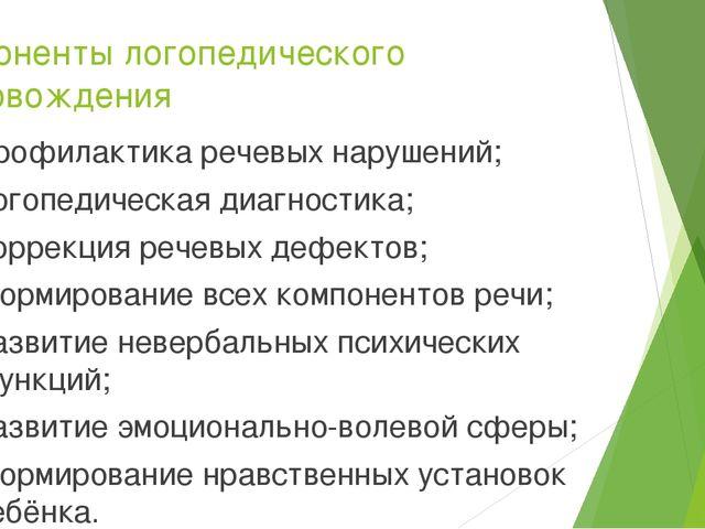 Компоненты логопедического сопровождения Профилактика речевых нарушений; Лого...