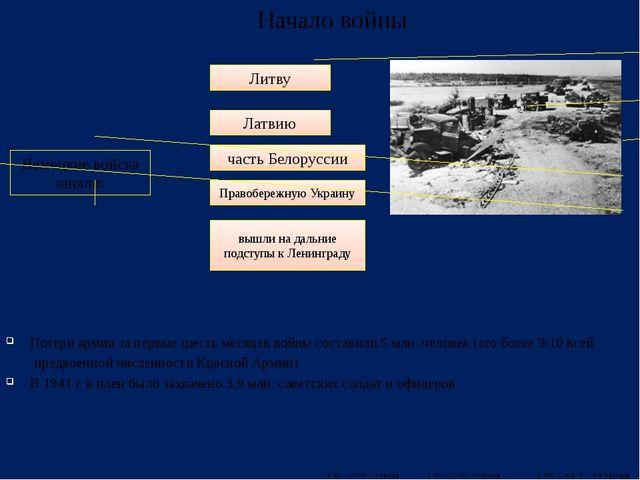 Потери армии за первые шесть месяцев войны составили 5 млн. человек (это боле...