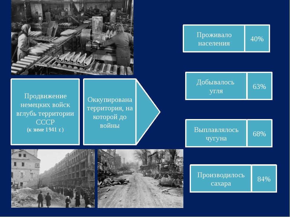 Продвижение немецких войск вглубь территории СССР (к зиме 1941 г.) Оккупирова...