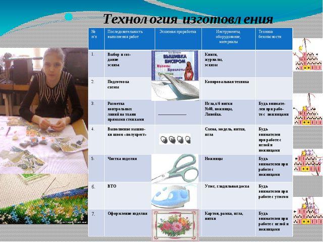 Технология изготовления № п/п Последовательность выполнения работ Эскизная п...
