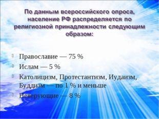Православие — 75% Ислам— 5% Католицизм, Протестантизм, Иудаизм, Буддизм—