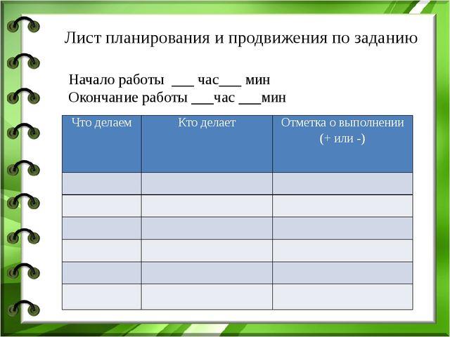 Начало работы ___ час___ мин Окончание работы ___час ___мин Лист планирования...