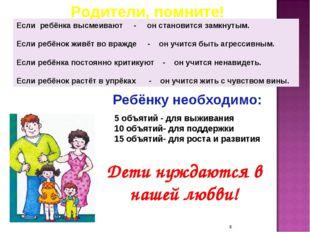 * Родители, помните! Если ребёнка высмеивают - он становится замкнутым. Если
