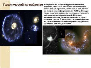 Галактический каннибализм В середине XXстолетия крупные телескопы выявили, ч