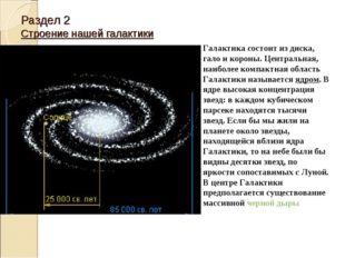 Раздел 2 Строение нашей галактики Галактика состоит из диска, гало и короны.