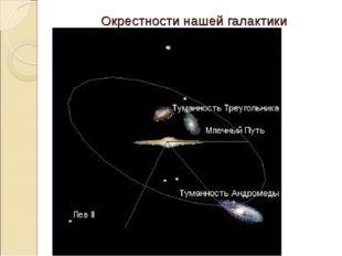 Окрестности нашей галактики