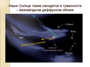 Наше Солнце также находится в туманности – межзвёздном диффузном облаке