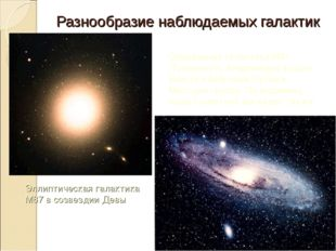 Разнообразие наблюдаемых галактик Эллиптическая галактика M87 в созвездии Дев