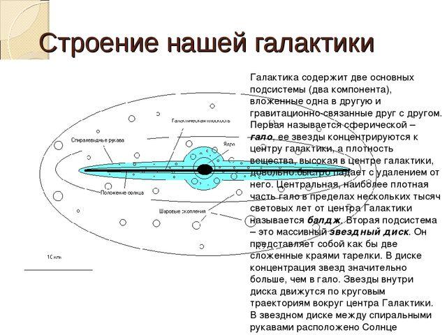 Строение нашей галактики Галактика содержит две основных подсистемы (два комп...