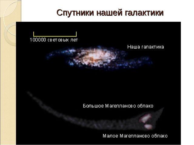 Спутники нашей галактики
