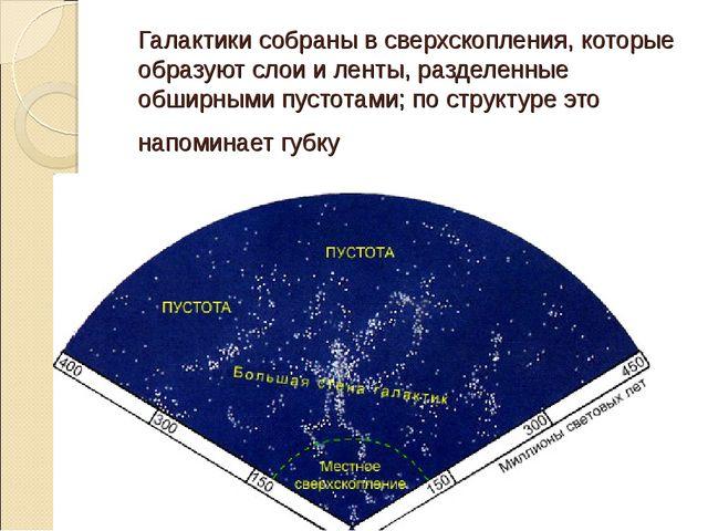 Галактики собраны в сверхскопления, которые образуют слои и ленты, разделенны...