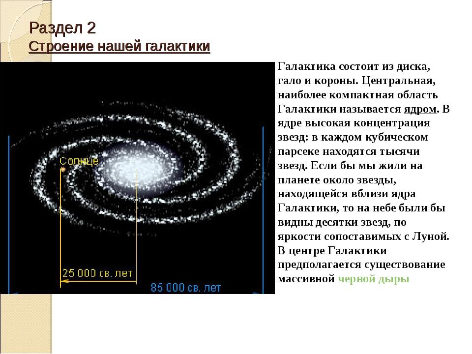 Раздел 2 Строение нашей галактики Галактика состоит из диска, гало и короны....