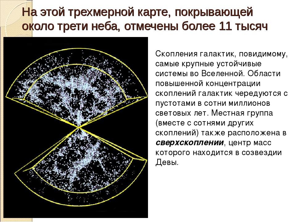 На этой трехмерной карте, покрывающей около трети неба, отмечены более 11тыс...