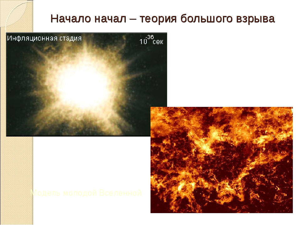 Начало начал – теория большого взрыва Модель молодой Вселенной