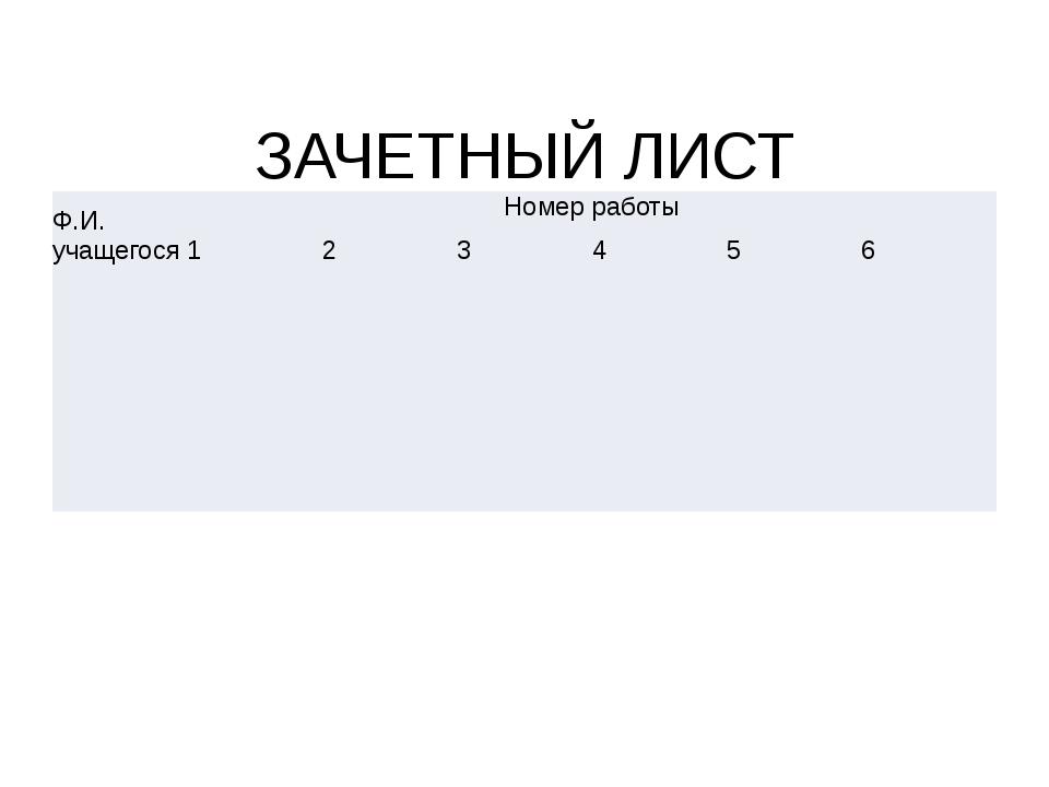 ЗАЧЕТНЫЙ ЛИСТ Ф.И. учащегося Номер работы 1 2 3 4 5 6