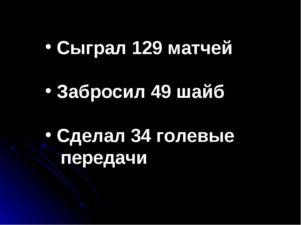 Сыграл 129 матчей Забросил 49 шайб Сделал 34 голевые передачи