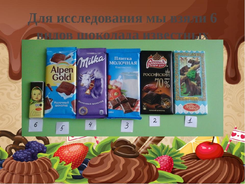 Для исследования мы взяли 6 видов шоколада известных марок.