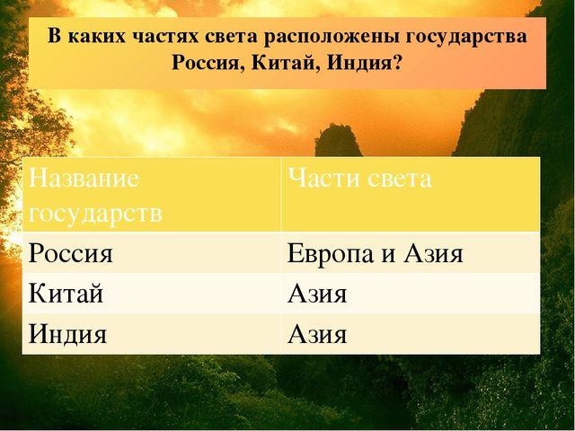В каких частях света расположены государства Россия, Китай, Индия? Названиего...