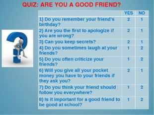 QUIZ: ARE YOU A GOOD FRIEND?  	YES	NO 1) Do you remember your friend's birthd