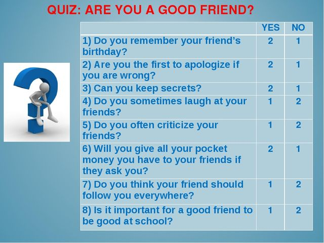 QUIZ: ARE YOU A GOOD FRIEND?  	YES	NO 1) Do you remember your friend's birthd...