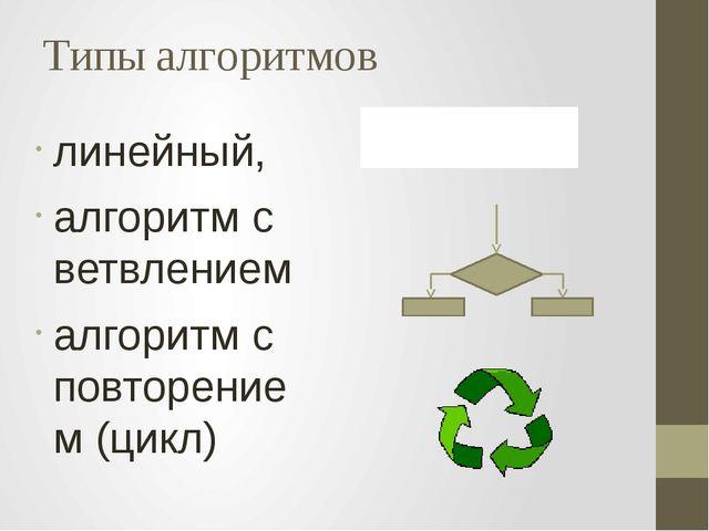 Типы алгоритмов линейный, алгоритм с ветвлением алгоритм с повторением (цикл)