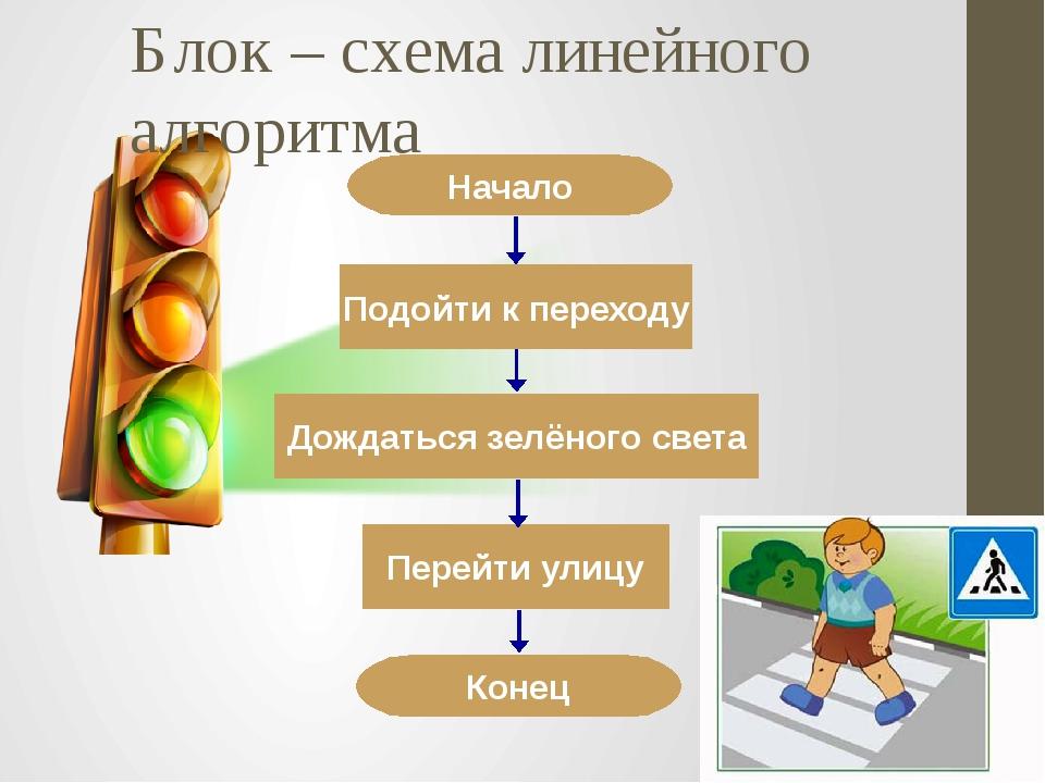 Блок – схема линейного алгоритма Начало Подойти к переходу Дождаться зелёного...