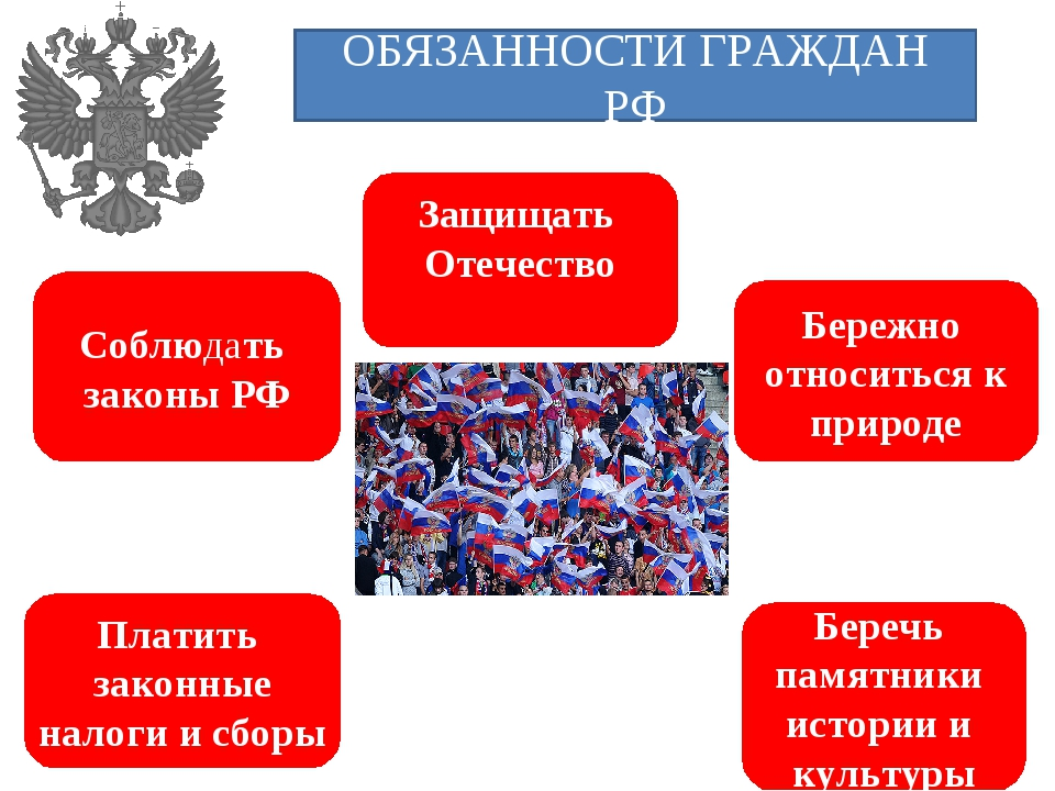 Соблюдать законы РФ Платить законные налоги и сборы Бережно относиться к прир...