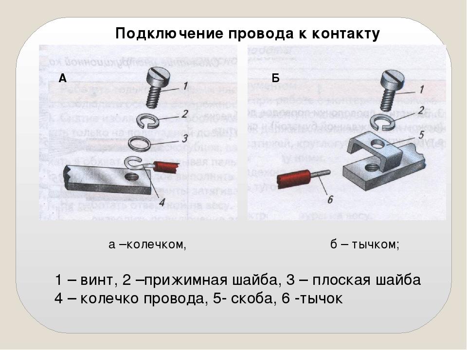 Подключение провода к контакту А Б а –колечком, б – тычком; 1 – винт, 2 –приж...
