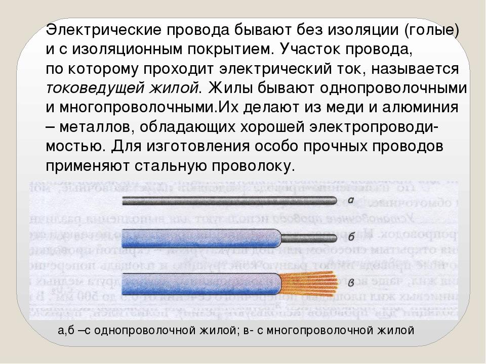 Электрические провода бывают без изоляции (голые) и с изоляционным покрытием....