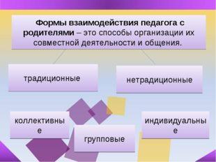 Формы взаимодействия педагога с родителями – это способы организации их совм