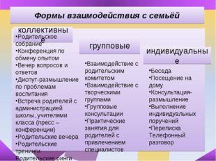 Формы взаимодействия с семьёй коллективные Родительское собрание Конференция