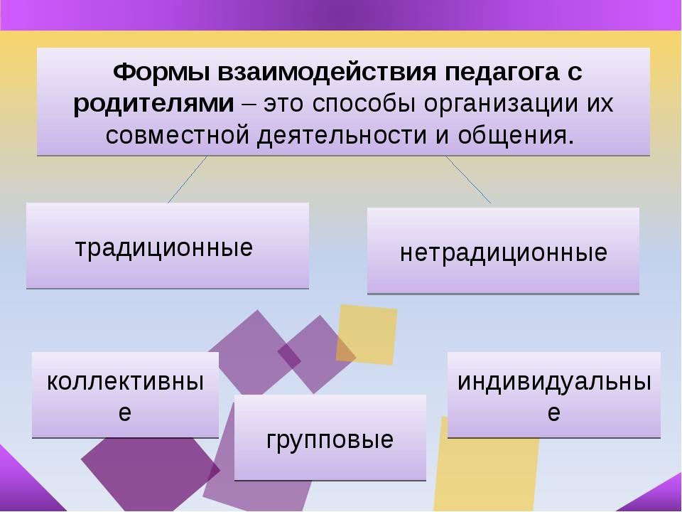 Формы взаимодействия педагога с родителями – это способы организации их совм...