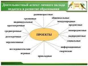 Деятельностный аспект личного вклада педагога в развитие образования предметн