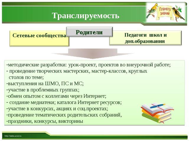 Транслируемость http://aida.ucoz.ru методические разработки: урок-проект, про...
