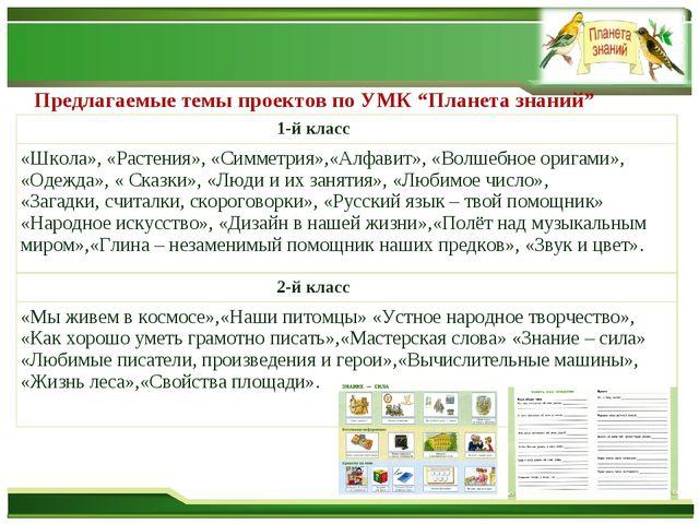 """Предлагаемые темы проектов по УМК """"Планета знаний"""" 1-й класс «Школа», «Растен..."""