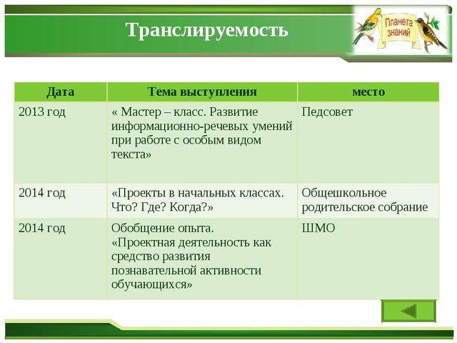 Транслируемость ДатаТема выступленияместо 2013 год« Мастер – класс. Развит...