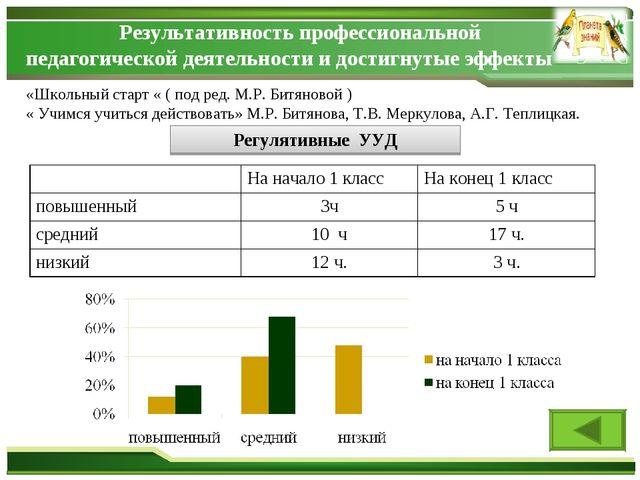 «Школьный старт « ( под ред. М.Р. Битяновой ) « Учимся учиться действовать» М...