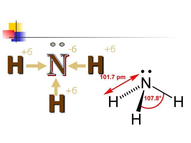 2NH4CІ+Ca(OH)2 =2NH3↑ +CaCІ2 +2H2O Лабораторияда қатты аммоний хлориді NH4CІ...