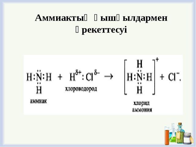 Талдау (Материалды негізгі компоненттерге жіктеу, саралау, түйіндеу) Тапсырма...