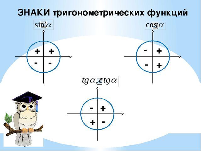 ЗНАКИ тригонометрических функций + + + + + + - - - - - -