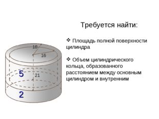 18 21 5 2 16 Геометрическая интерпретация задачи  Требуется найти: Площадь п