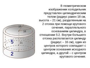 18 21 5 2 16 Геометрическая интерпретация задачи В геометрическом изображени